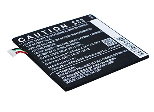 Cameron Sino 2800mAh / 10.78Wh Battery Compatible With HTC One E9, One E9 plus, A55, One E9w, E9sw, E9st, E9pt, E9px, A53 and others( 7/pcs Toolskits Included)