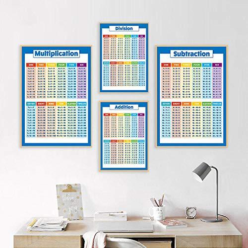 MatemáTicas Poster Familia Educativo Tiempos Tablas Pintura Impresiones MatemáTicas NiñOs Pared GráFico Poster NiñO Lienzo Cuadros Estudio NiñOs Dormitorio Decoracion No Marco