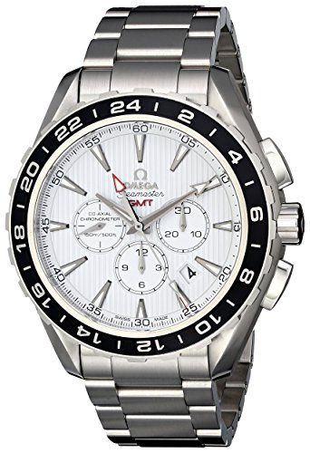 Most Popular Mens Wrist Watches