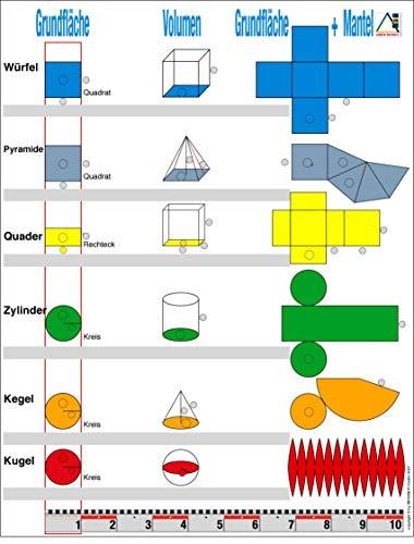 WISSNER- Teaching Aid, Multicolor, 30 x 20 cm (050815.000)