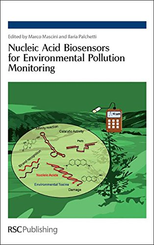 Nucleic Acid Biosensors for Environmental Pollution Monitoring