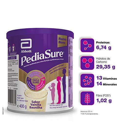 PediaSure: El complemento alimenticio que les ayuda a crecer*. Destinado a niños a partir de 1 año de edad. Crecimiento y desarrollo: un vaso de PediaSure al día te da la tranquilidad de que tu hijo crece fuerte y sano*. Cerca del 70% del crecimiento...