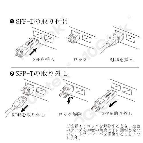 『1.25G SFP-T, 1000Base-T カッパーSFP, SFP to RJ45 SFP, 光トランシーバ, Cisco GLC-T/SFP-GE-T、Meraki MA-SFP-1GB-TX、Netgear、Ubiquiti UF-RJ45-1G、D-Link、Supermicro、TP-Link、Broadcomなど互換』の4枚目の画像