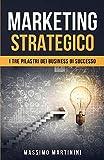 Marketing strategico: I tre pilastri dei business di successo