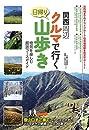 関西周辺 クルマで行く日帰り山歩き 絶景を楽しむ厳選コースガイド