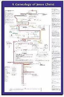 Genealogy of Jesus Laminated Wall Chart