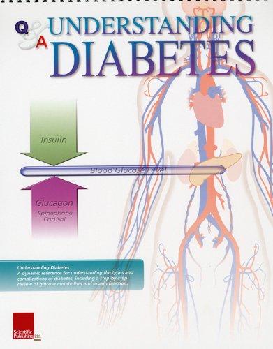 Q&A Understanding Diabetes (Flip Charts)
