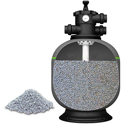 baumgrün 25kg 0,5-1mm Zeolith Filtersand für Sandfilteranlagen Pool Swimmingpool Aquarium Teich Schwimmteich Poolfilter Sandfilter Filtergranulat Filterkies Poolsand (Körnung: 0,5-1 mm Menge: 25kg)