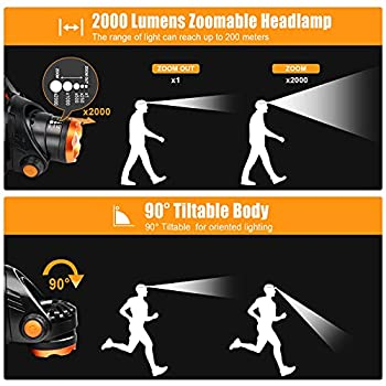 Lampe Frontale Puissante, Torche Frontale LED USB Rechargeable et Zoomable avec CREE XML-T6 1000 Lumens et Batterie 4400mAh, 3 Mode d?Eclairage,IP44 Etanche,Pour Course, Pêche, Cyclisme,Bricolage etc.