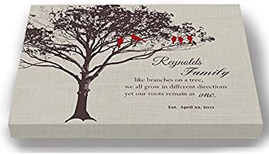 MuralMax - Personalized Family Tree Canvas & Lovebirds, Romantic Lovebirds & Inspirational Quote Wall Decor - Gifts for Parents Wedding Anniversary Milestone, Grandparents, Ivory # 2 - Size 10 x 8