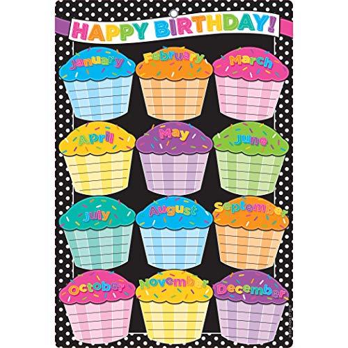 Ashley Productions ASH91037 Smart Poly Chart, B&W Polka Dots Happy Birthday, Polypropylene (PP)/Steel, 13' x 19'