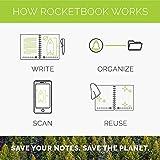 Rocketbook Everlast Letter (A4)