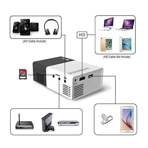 Artlii - Proyector 300BW GB: Amazon.es: Electrónica
