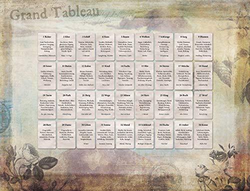 Grand Tableau (9x4) - Lern Edition: PVC Legeschablone mit abgedruckten Kartenbedeutungen