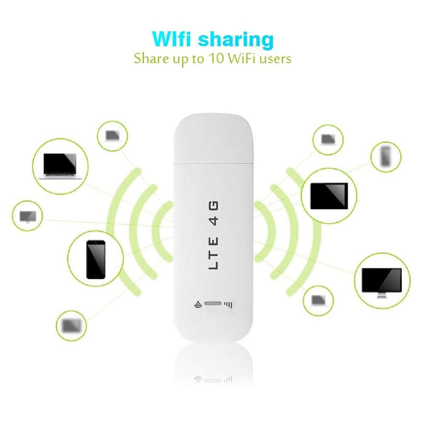お酒対話いいね150 Mbps 4G LTEモデムモバイルWiFiホットスポットルータースティックは、トラベルカーバスで最大10人のWiFiユーザーをサポート(Wifi機能付き)