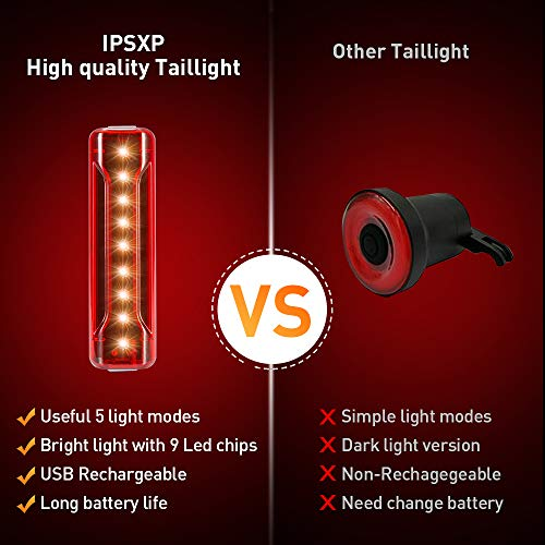 IPSXP Headlight-Taillight Combinations, USB Rechargeable 1000 Lumen LED Bike light High Bright 6 Hours Mountain Road Cycling Safety Commuter Flashlight with 3 Modes, IPX5 Waterproof