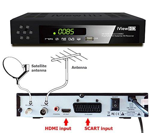 Nuovo Combinata Full HD Digitale TV Terrestre HD Ricevitore Decoder sintonizzatore e Programma USB Registratore 1080P Televisione Convertitore Italia Satellitare 13°E Eutelsat Hot Bird DVB-T2 + DVB-S2