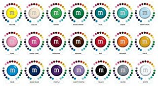 Create Your M&M Mix