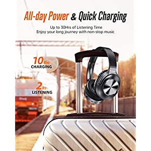Active Noise Cancelling Headphones  Bluetooth Headphones Over Ear with Microphone Wireless Headset Hi-Fi Stereo Deep Bass  for Travel Work TV PC Cellphones