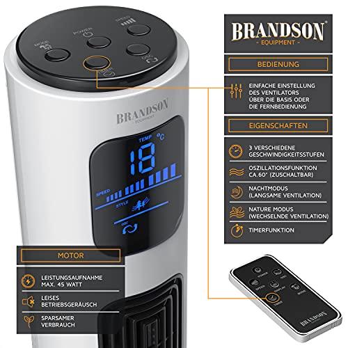Brandson 168464684