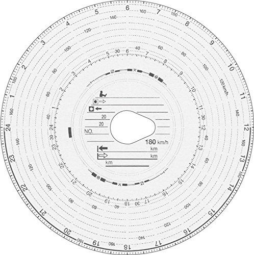 RNK 3103 Original HAUG Diagrammscheiben 180 100 (180 km/h Automatik), 100 Stück