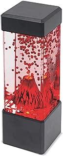 Warm Fuzzy Toys Miniature Erupting Molten Lava Volcano Water Tower Display Desk Accessory