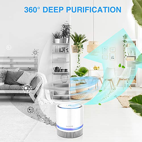 KOIOS Air Purifier, Air Cleaner with 3-in-1 True HEPA Filter for Home Bedroom Office, Desk Air Purifiers for Allergies and Pets, Odor Eliminator for Smoke Dust, Night Light, Available for California