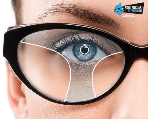 Brillenglas-wechsel - Gleitsichtgläser Komfort für Ihre Fassung und in Ihren Sehstärken, Index 1.60 - Lotuseffekt - Superentspiegelt - Hartschicht - UV-Schutz - Tönung kostenlos möglich