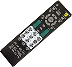 Easy Replacement Remote Control Fit for Onkyo HT-R430 HT-S580 HT-R540 AV Home Theater AV A/V Receiver System