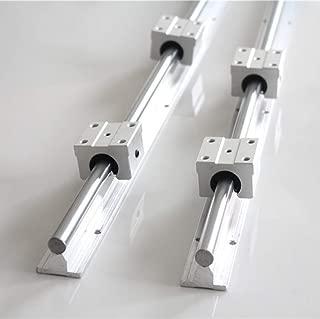 63.9 mm Center Distance 64.3 mm OD NPSM-3//4 Thread 20 mm ID Single Lip Seal Peer Bearing UCHA204-20MM Cast Iron Hanger Bearing Unit Metric Wide Inner Ring Set Screw Locking Collar Relubricable 3.0625 mm Width