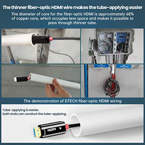 HDMI Glasfaser Kabel, 30M 4K HDR 60Hz optisches Glasfaser HDMI 2.0 Kabel, unterstützt 18.2 Gbit/s, ARC, HDR10, Dolby Vision, HDCP2.2, 4: 4: 4, geeignet für HDTV/TVBOX/Gaming Box/Projektor(30M)