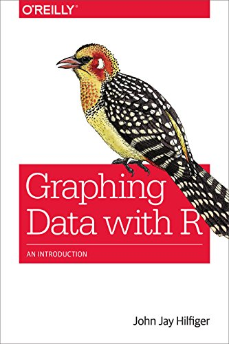 Graphing Data with R: An Introduction (English Edition) eBook: Hilfiger, John Jay: Amazon.es: Tienda Kindle