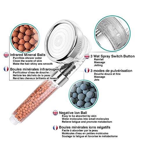 Ducha, alcachofa alta presión cuarto de baño 3modos con bolas minérales Ion para piel seca y pelo, bajo de agua por forpeek
