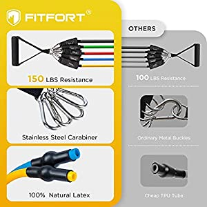 FITFORT Resistance Bands Exercise Bands Workout Bands - Up to 150lb, Indoor/Outdoor Bands with Door Anchor & Handles for Strength, Slim, Yoga, Home Gym Equipment for Men/Women