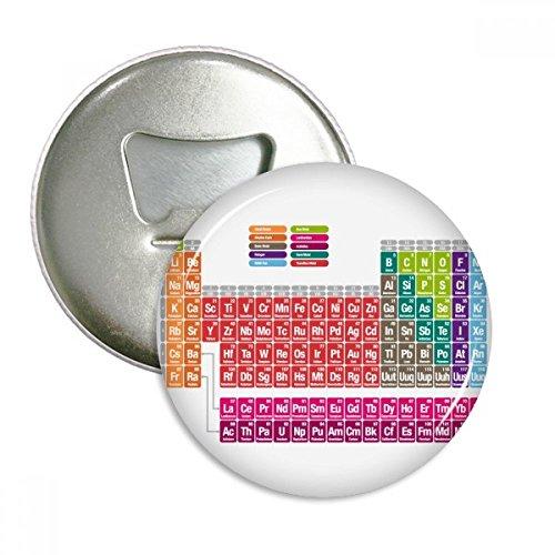 DIYthinker Netter Prägnante Farb Chemie Periodensystem Runde Flaschenöffner Kühlschrank Magnet Pins Abzeichen-Knopf-Geschenk 3pcs Silber