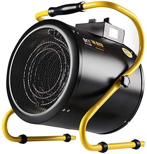 Calefactor 9000w marca LNDDP