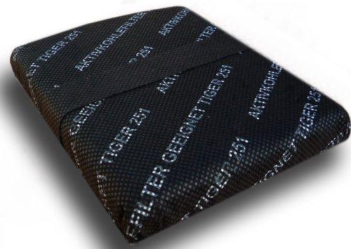 Mister vac A501 Aktivkohlefilter geeignet für Vorwerk Tiger 251/252/260