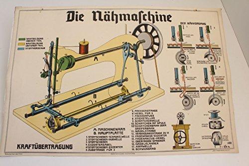vintage13.de Alte Schulwandtafel Lehrtafel Die Nähmaschine Haferkorn Priemer Leipzig