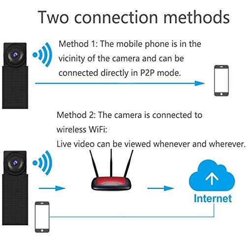 Mini Kamera, 1080P Videorecorder Tragbare WLAN Netzwerk Klein IP Kamera P2P Drathlos mit Bewegungsmelder, App Steuerung für IOS und Android MEHRWEG