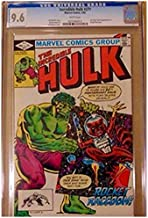 The Incredible Hulk #271 CGC First (1st) Appearance of Rocket Raccoon (Guardians of the Galaxy)