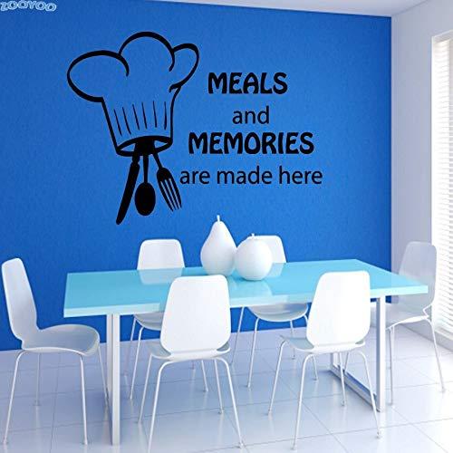Tianpengyuanshuai maaltijden en herinneringen zijn hier. om bestek en kookmutsen keuken muur applicatie vinyl keuken tegels muursticker wooncultuur te maken