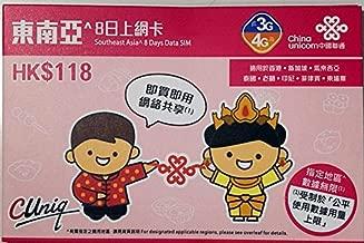 3G/4G Southeast Asia 8 Days 8 Countries Unlimited Data SIM+Free 馨午茗茶Sun Moon Lake Black Tea1