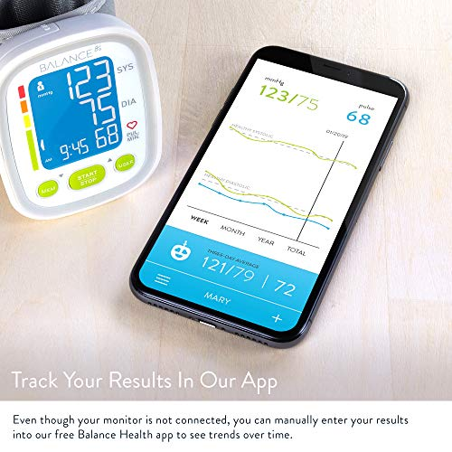 GreaterGoods Wrist Blood Pressure Monitor