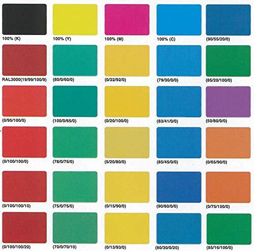 Farbkarte mit Nummern Farbnummern Aufkleber Farben made by MBS-SIGNS