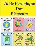table periodique des elements: chimie pour les enfants