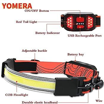 Lampe frontale à LED, lampe frontale LED super brillante, profil bas rechargeable, phare large 230°, étanche, 3 modes, avec batterie intégrée pour le camping, la pêche, la course