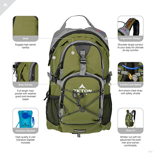 TETON Sports Oasis 1100 Hydration Pack; 2-Liter Hydration Backpack with Water Bladder; For Backpacking, Hiking, Running, Cycling, and Climbing (Green)