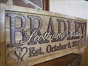 custom wood signs last name