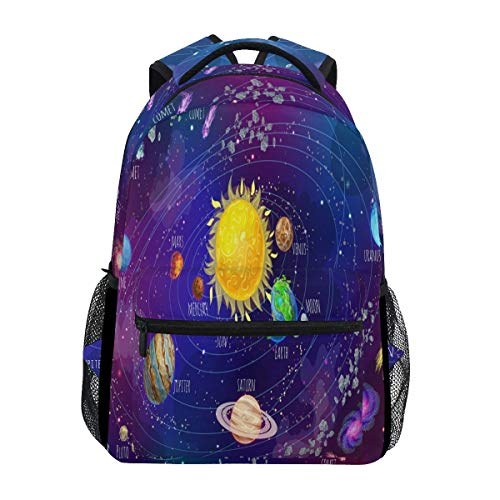 Cartoon Solar System Scientific Laptop-Rucksack, Galaxy Sun Moon Earth Water Resistant College Reisen Computer Notebooks Backpack for Men Women