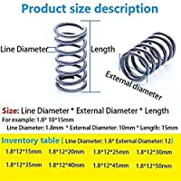 機械部品 拡張圧縮ばね 10ピュコ - マルチ仕様圧縮ばね後段スプリングサイズ標準ライン直径1.8mm、外径12mm、長さ15mm~50mm(サイズ:35mm(10pcs)) (Size : 35mm(10Pcs))